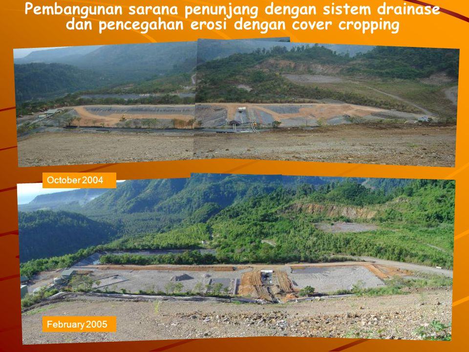 October 2004 February 2005 Pembangunan sarana penunjang dengan sistem drainase dan pencegahan erosi dengan cover cropping