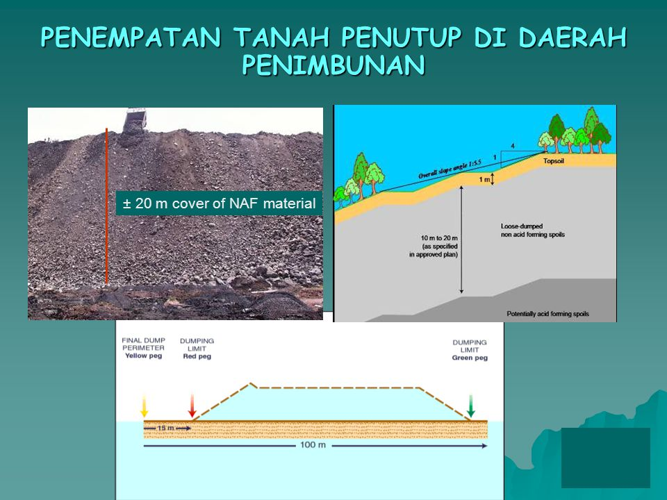 PENEMPATAN TANAH PENUTUP DI DAERAH PENIMBUNAN ± 20 m cover of NAF material