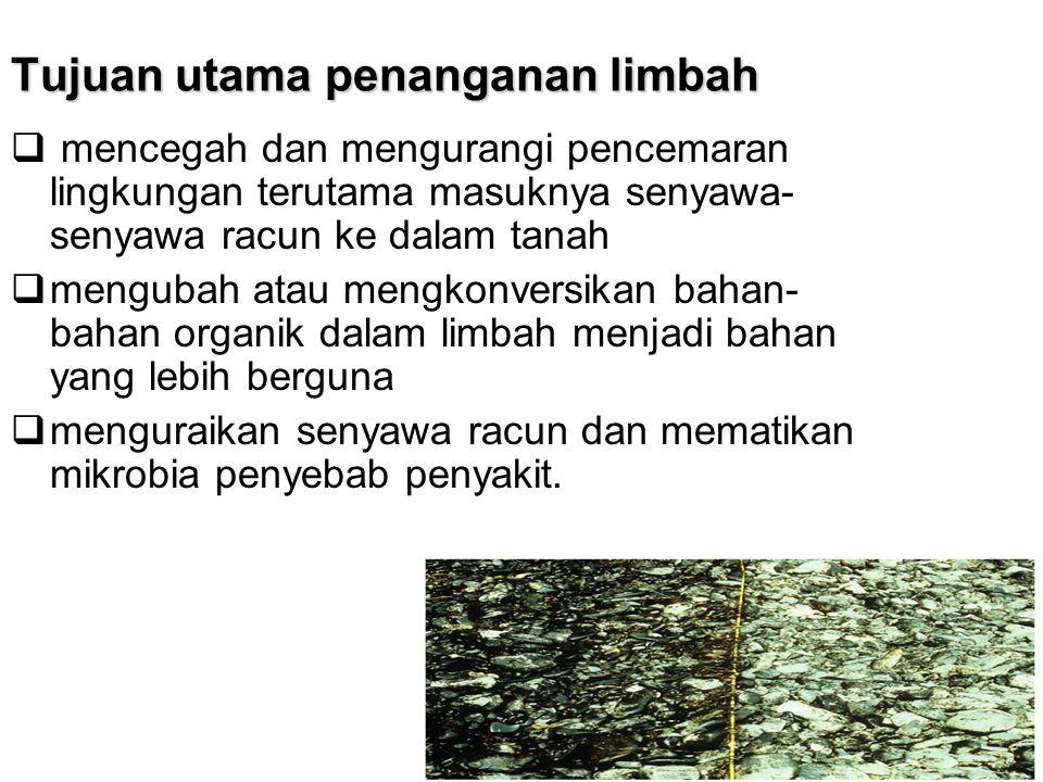 Dasar-dasar Penanganan Limbah Penanganan limbah  dilakukan 3 cara: 1.Penanganan limbah secara fisik.