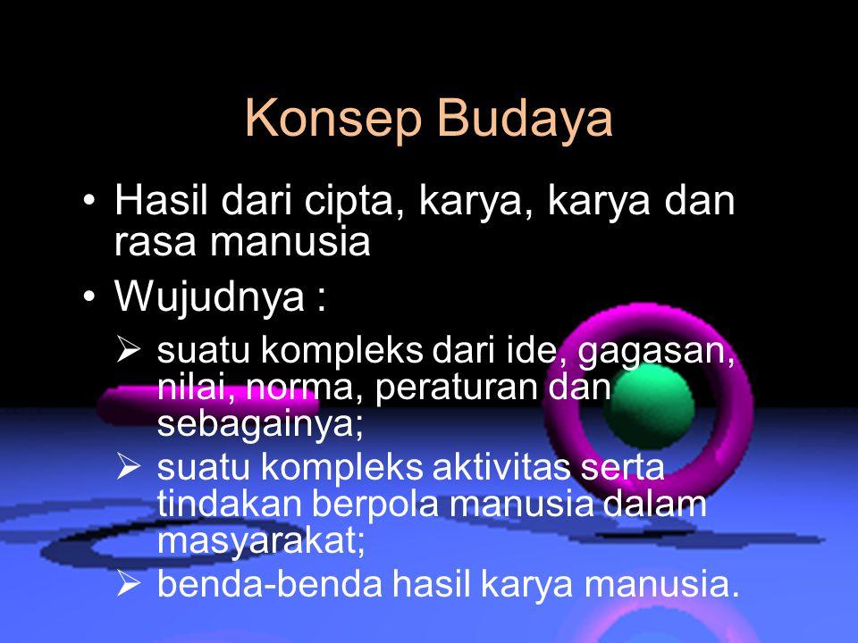 Nilai Demokrasi Pancasila  Setiap manusia Indonesia mempunyai kedudukan, hak dan kewajiban yang sama;  Tidak boleh memaksakan kehendak kepada orang lain;  Mengutamakan musyawarah dalam mengambil keputusan;  Musyawarah untuk mencapai mufakat diliputi oleh semangat kekeluargaan;  Menghormati dan menjunjung tinggi setiap keputusan hasil musyawarah;