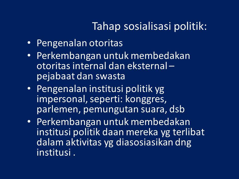 Tahap sosialisasi politik: Pengenalan otoritas Perkembangan untuk membedakan otoritas internal dan eksternal – pejabaat dan swasta Pengenalan institus