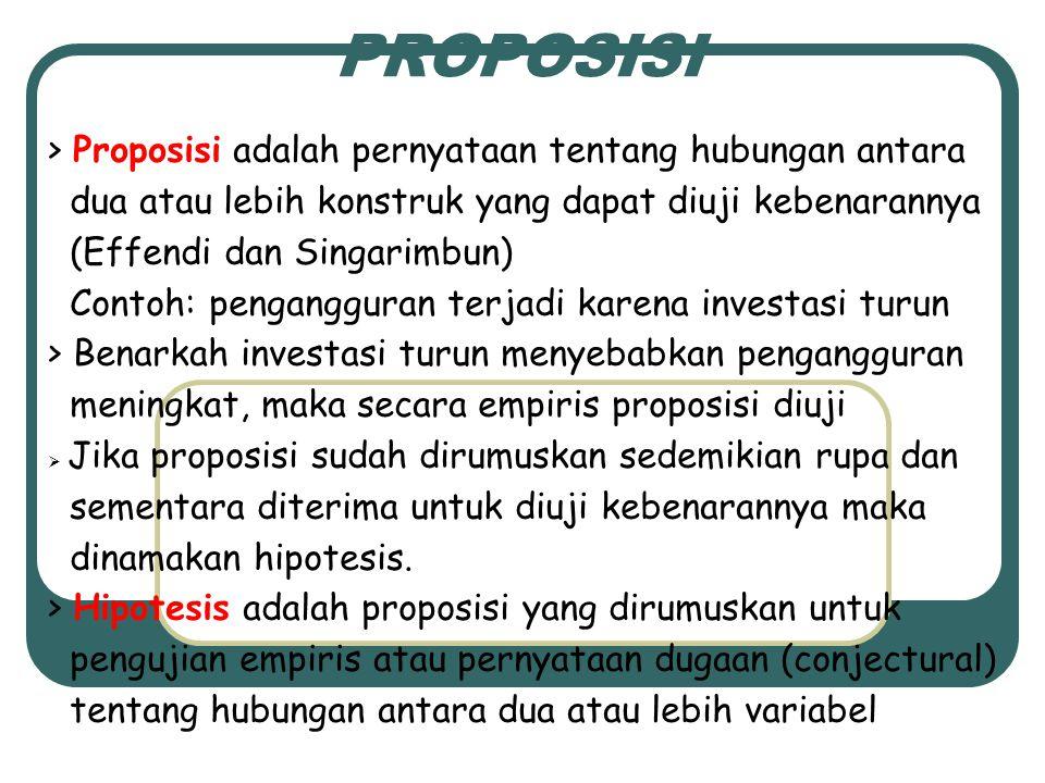 PROPOSISI > Proposisi adalah pernyataan tentang hubungan antara dua atau lebih konstruk yang dapat diuji kebenarannya (Effendi dan Singarimbun) Contoh