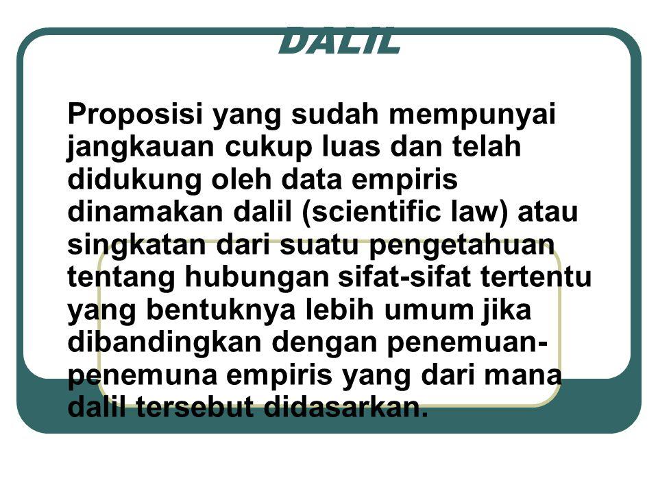 DALIL Proposisi yang sudah mempunyai jangkauan cukup luas dan telah didukung oleh data empiris dinamakan dalil (scientific law) atau singkatan dari su