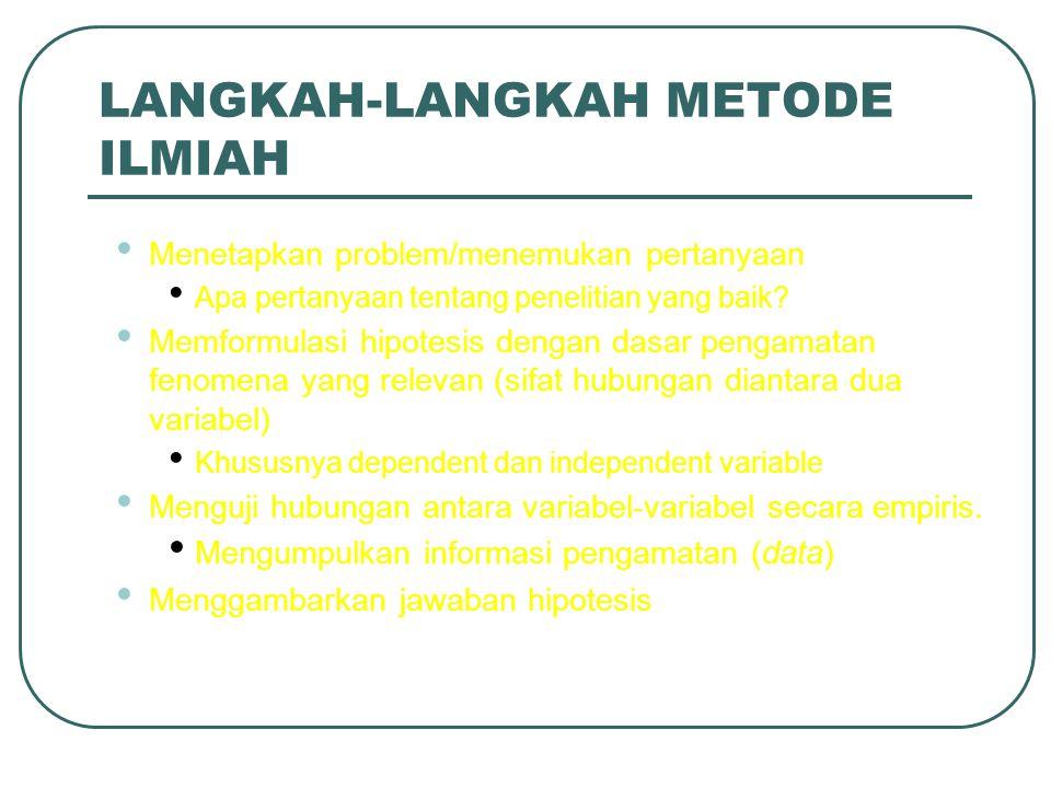 Methodology adalah studi tentang metode dan kesimpulan dengan asumsi filosofis dalam kerangka proses penelitian, sedangkan metode adalah teknik spesifik untuk pengumpulan data dibawah asumsi filosofis.