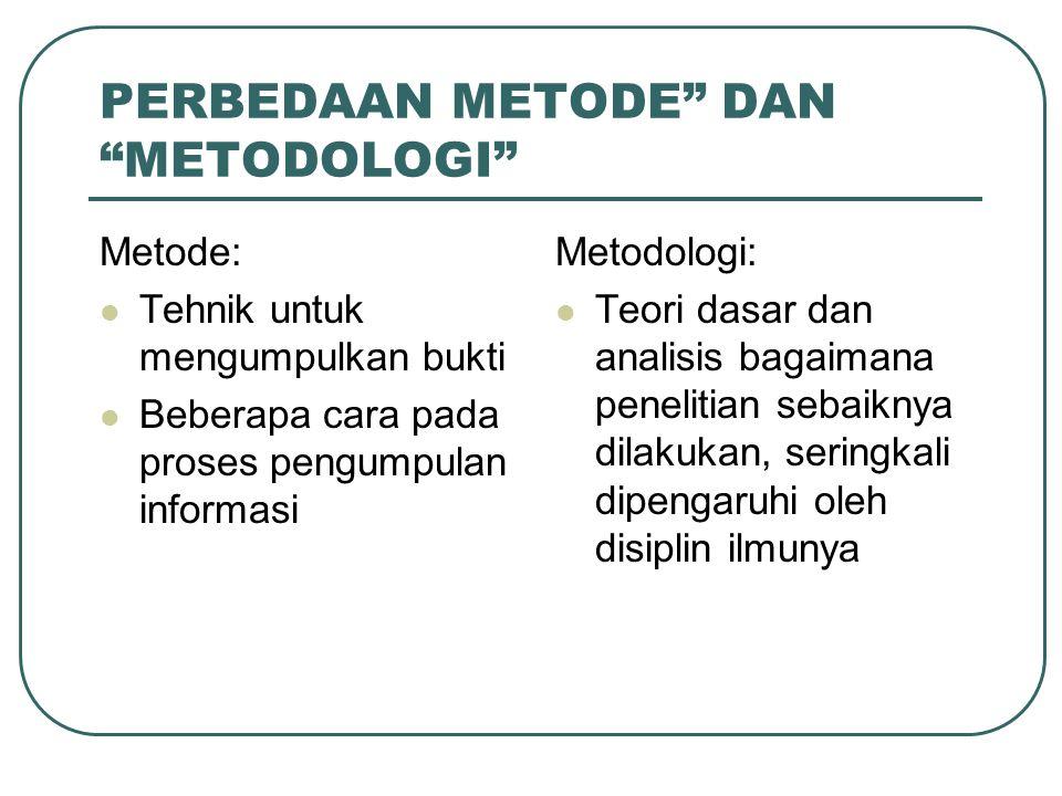 """PERBEDAAN METODE"""" DAN """"METODOLOGI"""" Metode: Tehnik untuk mengumpulkan bukti Beberapa cara pada proses pengumpulan informasi Metodologi: Teori dasar dan"""