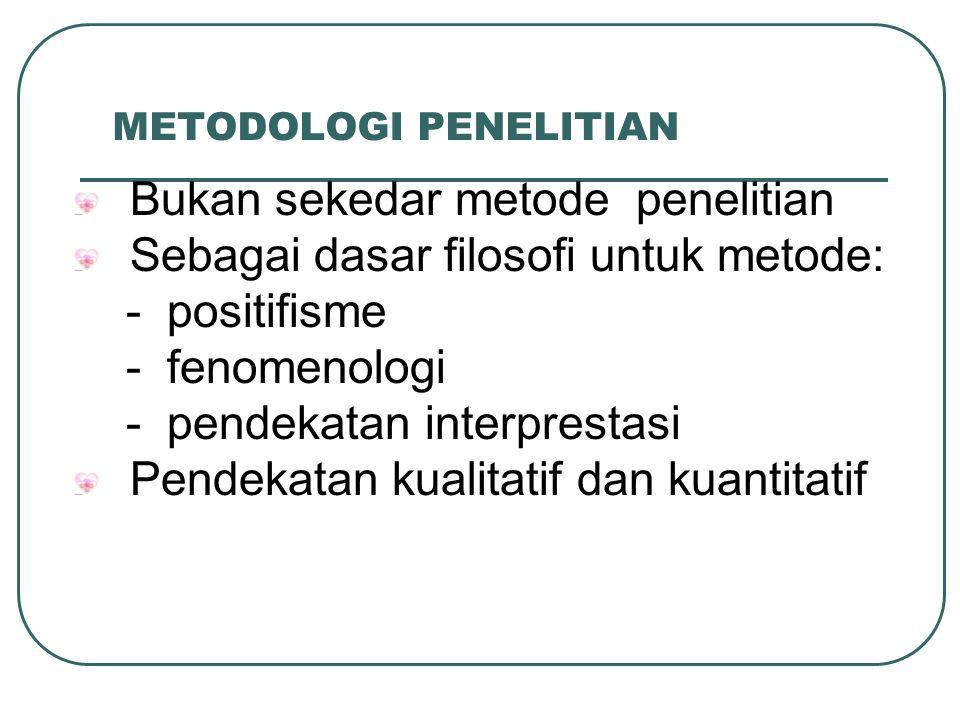 METODOLOGI PENELITIAN Bukan sekedar metode penelitian Sebagai dasar filosofi untuk metode: - positifisme - fenomenologi - pendekatan interprestasi Pen