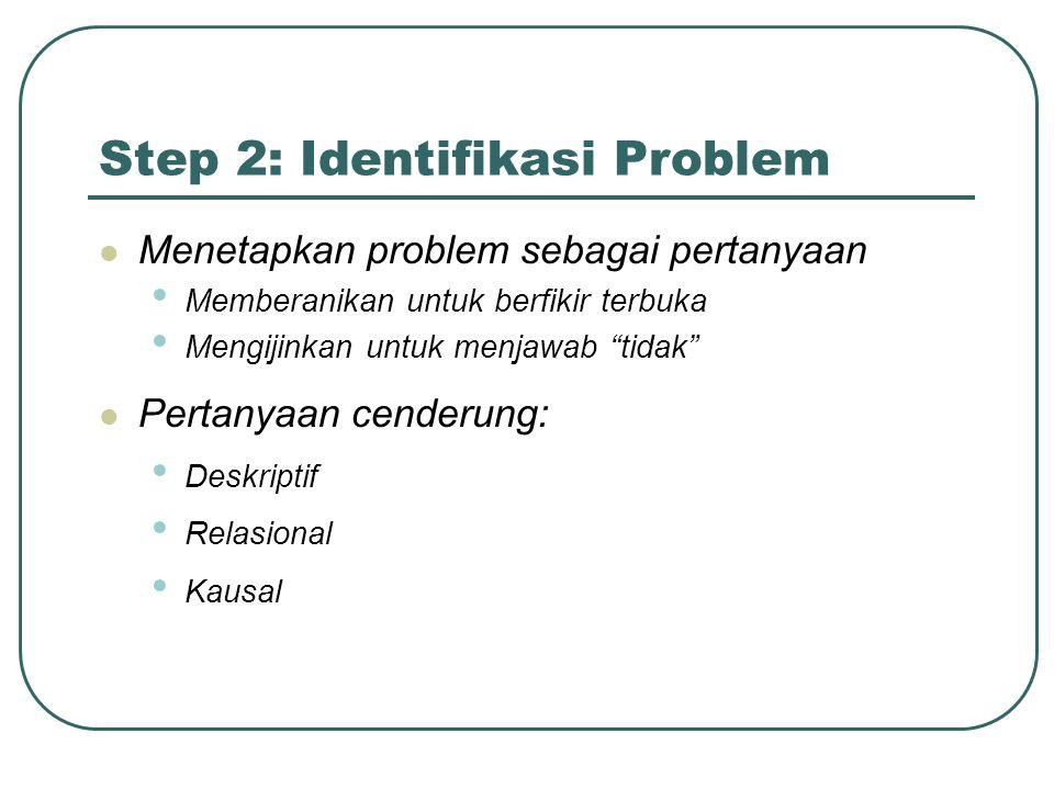 "Step 2: Identifikasi Problem Menetapkan problem sebagai pertanyaan Memberanikan untuk berfikir terbuka Mengijinkan untuk menjawab ""tidak"" Pertanyaan c"