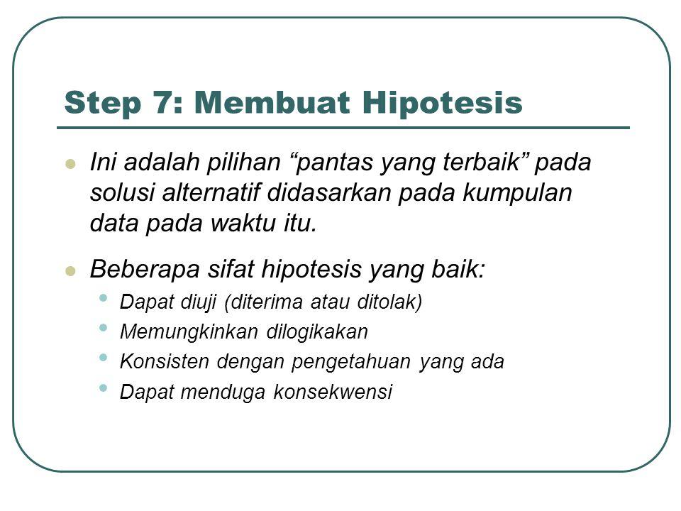 Langkah penelitian 2 Menantang hipotesis Mencapai konklusi Menggantungkan penilaian