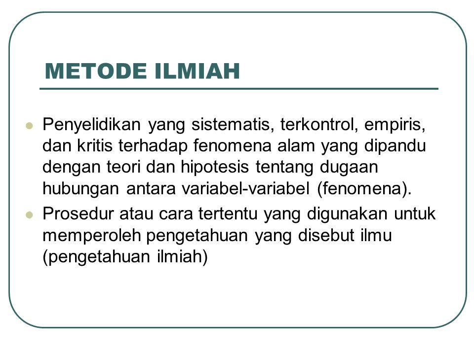 Metode Ilmiah Kriteria Langkah-langkah 1.Berdasarkan Fakta.