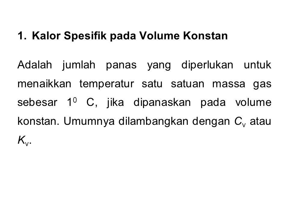 1.Kalor Spesifik pada Volume Konstan Adalah jumlah panas yang diperlukan untuk menaikkan temperatur satu satuan massa gas sebesar 1 0 C, jika dipanask