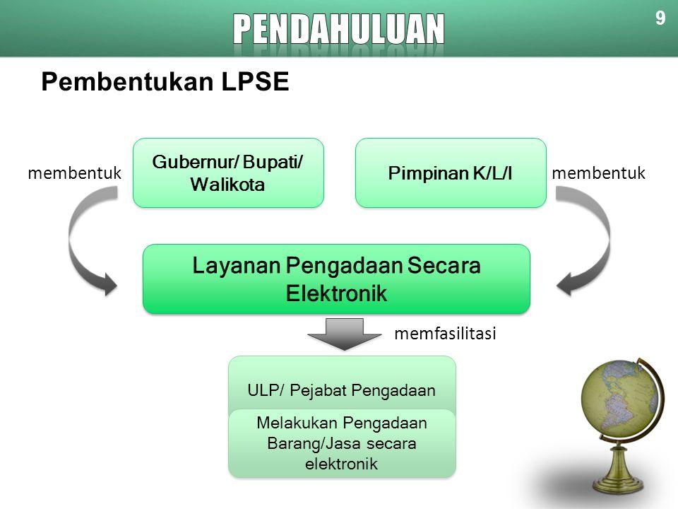 Pembentukan LPSE 9 Gubernur/ Bupati/ Walikota Pimpinan K/L/I ULP/ Pejabat Pengadaan Melakukan Pengadaan Barang/Jasa secara elektronik membentuk memfas