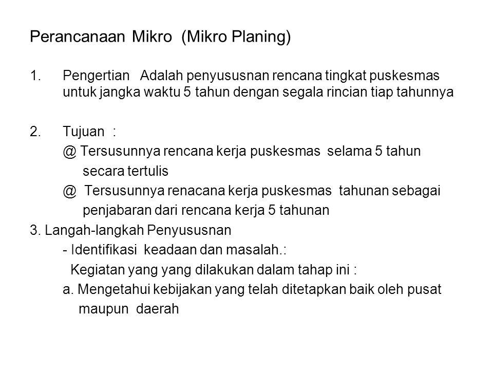 Perancanaan Mikro (Mikro Planing) 1.Pengertian Adalah penyususnan rencana tingkat puskesmas untuk jangka waktu 5 tahun dengan segala rincian tiap tahu
