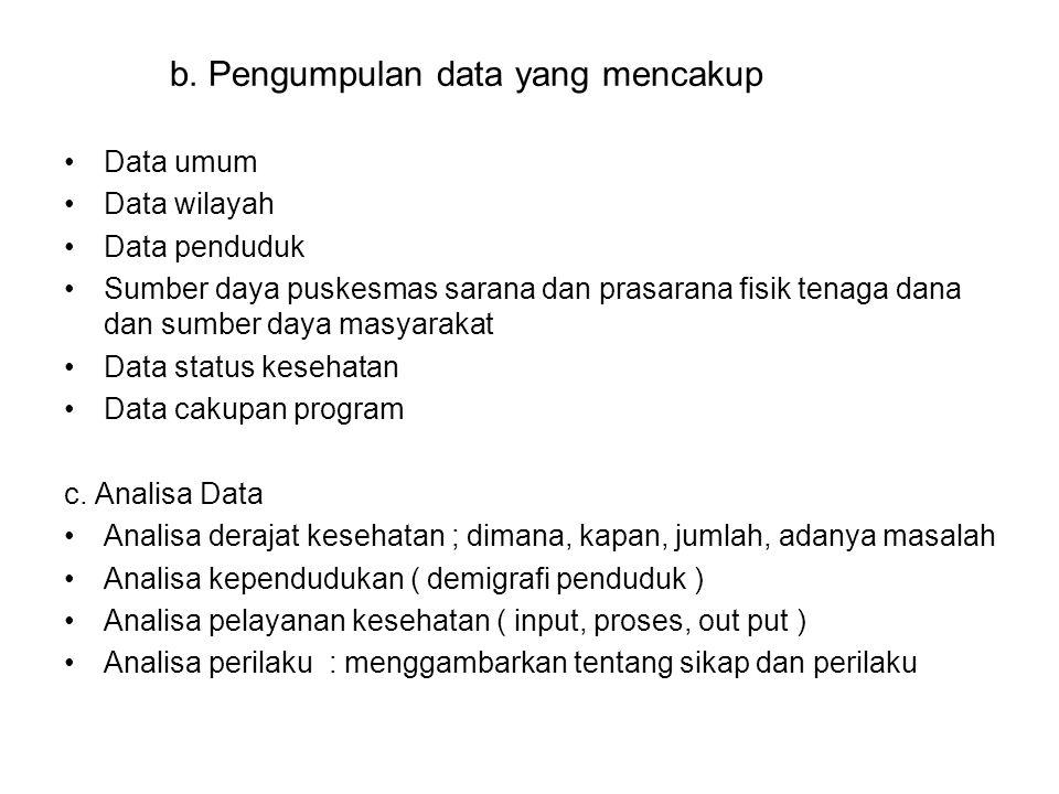 b. Pengumpulan data yang mencakup Data umum Data wilayah Data penduduk Sumber daya puskesmas sarana dan prasarana fisik tenaga dana dan sumber daya ma