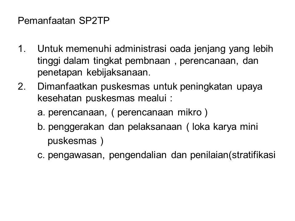 Pemanfaatan SP2TP 1.Untuk memenuhi administrasi oada jenjang yang lebih tinggi dalam tingkat pembnaan, perencanaan, dan penetapan kebijaksanaan. 2.Dim