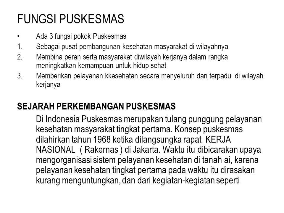FUNGSI PUSKESMAS Ada 3 fungsi pokok Puskesmas 1.Sebagai pusat pembangunan kesehatan masyarakat di wilayahnya 2.Membina peran serta masyarakat diwilaya