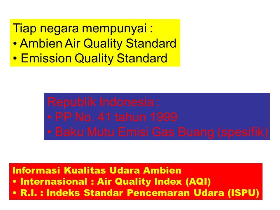 Tiap negara mempunyai : Ambien Air Quality Standard Emission Quality Standard Republik Indonesia : PP No. 41 tahun 1999 Baku Mutu Emisi Gas Buang (spe