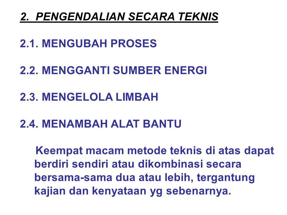 2. PENGENDALIAN SECARA TEKNIS 2.1. MENGUBAH PROSES 2.2. MENGGANTI SUMBER ENERGI 2.3. MENGELOLA LIMBAH 2.4. MENAMBAH ALAT BANTU Keempat macam metode te