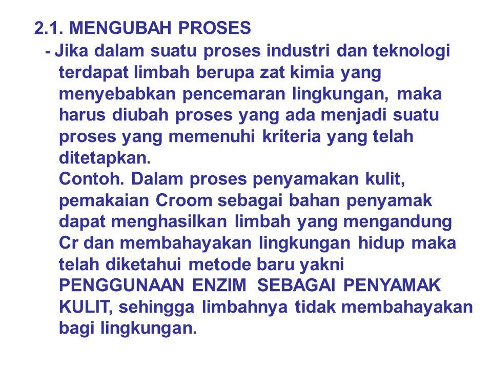 2.1. MENGUBAH PROSES - Jika dalam suatu proses industri dan teknologi terdapat limbah berupa zat kimia yang menyebabkan pencemaran lingkungan, maka ha