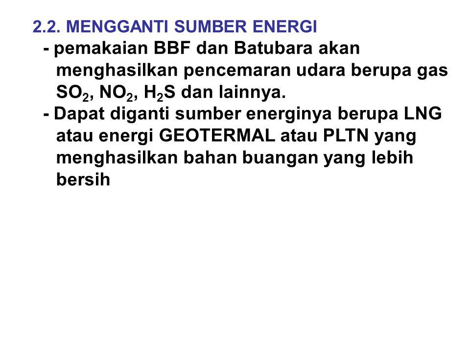 2.2. MENGGANTI SUMBER ENERGI - pemakaian BBF dan Batubara akan menghasilkan pencemaran udara berupa gas SO 2, NO 2, H 2 S dan lainnya. - Dapat diganti