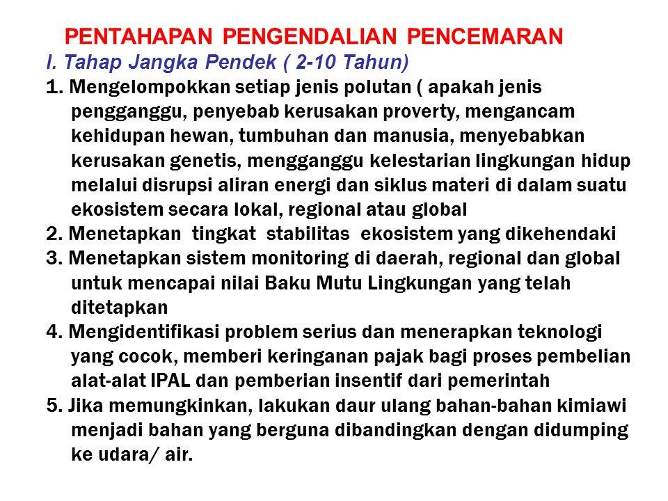PENTAHAPAN PENGENDALIAN PENCEMARAN I.Tahap Jangka Pendek ( 2-10 Tahun) ( Lanjutan….