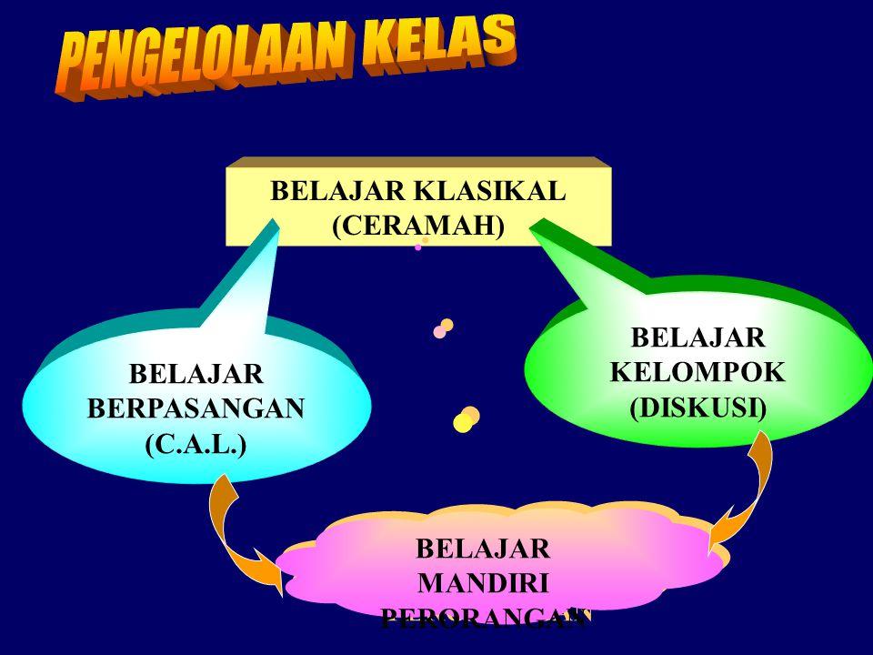BELAJAR KLASIKAL (CERAMAH) BELAJAR KELOMPOK (DISKUSI) BELAJAR BERPASANGAN (C.A.L.) BELAJAR MANDIRI PERORANGAN
