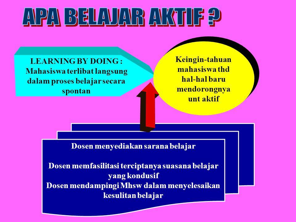 LEARNING BY DOING : Mahasiswa terlibat langsung dalam proses belajar secara spontan Keingin-tahuan mahasiswa thd hal-hal baru mendorongnya unt aktif D