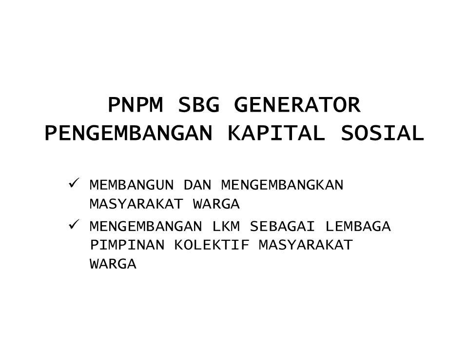 PNPM SBG GENERATOR PENGEMBANGAN KAPITAL SOSIAL MEMBANGUN DAN MENGEMBANGKAN MASYARAKAT WARGA MENGEMBANGAN LKM SEBAGAI LEMBAGA PIMPINAN KOLEKTIF MASYARAKAT WARGA