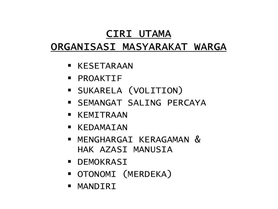 CIRI UTAMA ORGANISASI MASYARAKAT WARGA  KESETARAAN  PROAKTIF  SUKARELA (VOLITION)  SEMANGAT SALING PERCAYA  KEMITRAAN  KEDAMAIAN  MENGHARGAI KERAGAMAN & HAK AZASI MANUSIA  DEMOKRASI  OTONOMI (MERDEKA)  MANDIRI