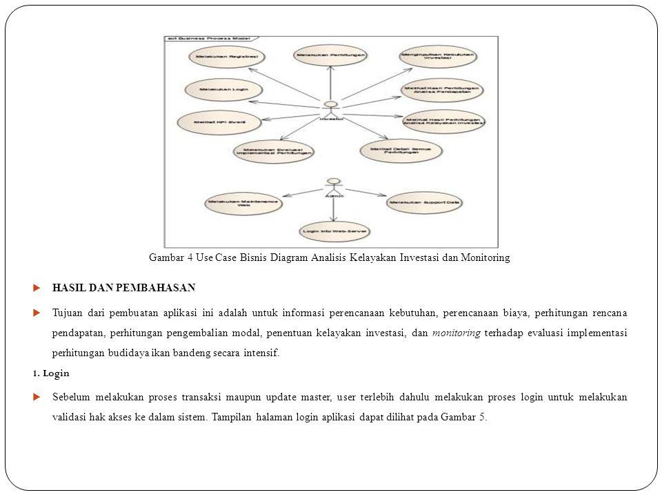 Gambar 5 Tampilan Halaman Login 2.