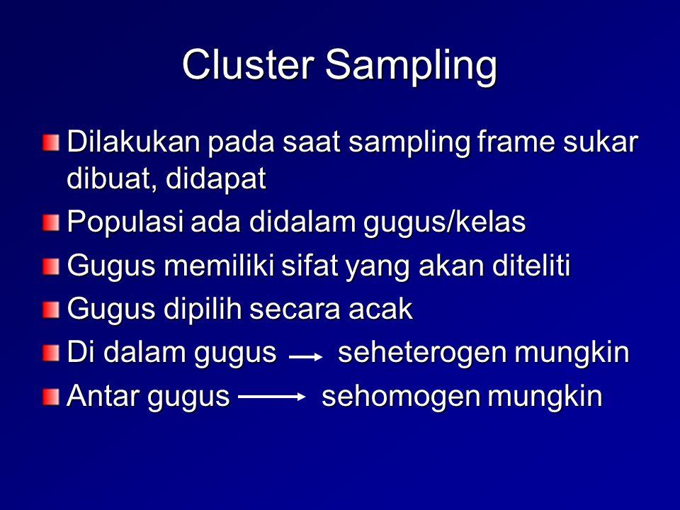 Cluster Sampling Dilakukan pada saat sampling frame sukar dibuat, didapat Populasi ada didalam gugus/kelas Gugus memiliki sifat yang akan diteliti Gug