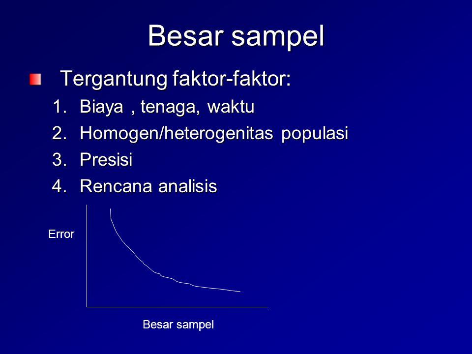 Besar sampel Tergantung faktor-faktor: 1.Biaya, tenaga, waktu 2.Homogen/heterogenitas populasi 3.Presisi 4.Rencana analisis Besar sampel Error