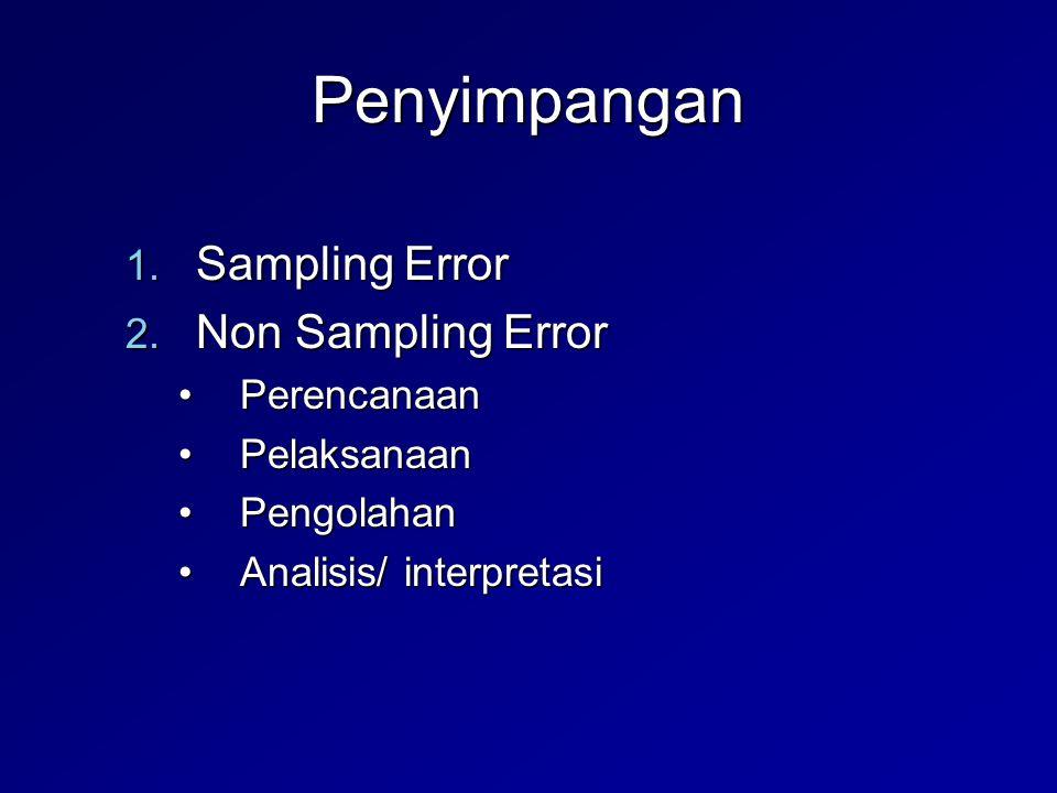 Penyimpangan 1. Sampling Error 2. Non Sampling Error PerencanaanPerencanaan PelaksanaanPelaksanaan PengolahanPengolahan Analisis/ interpretasiAnalisis