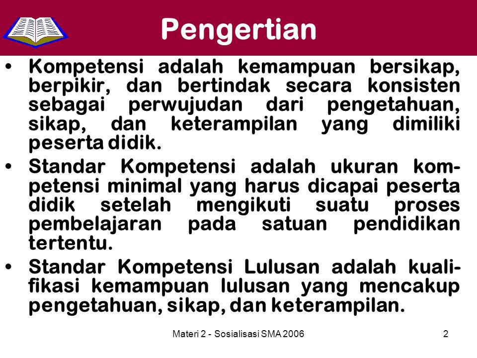 Materi 2 - Sosialisasi SMA 200613 Ilmu Pengetahuan dan Teknologi 6.Menunjukkan kemampuan menganalisis fenomena alam dan sosial sesuai dengan kekhasan daerah masing-masing 7.Memanfaatkan lingkungan secara produktif dan bertanggung jawab 8.Berkomunikasi dan berinteraksi secara efektif dan santun melalui berbagai cara termasuk pemanfaatan teknologi informasi 9.Menunjukkan kegemaran membaca dan menulis 10.Menunjukkan keterampilan menyimak, membaca, menulis, dan berbicara dalam bahasa Indonesia dan Inggris 11.Menguasai pengetahuan yang diperlukan untuk mengikuti pendidikan tinggi