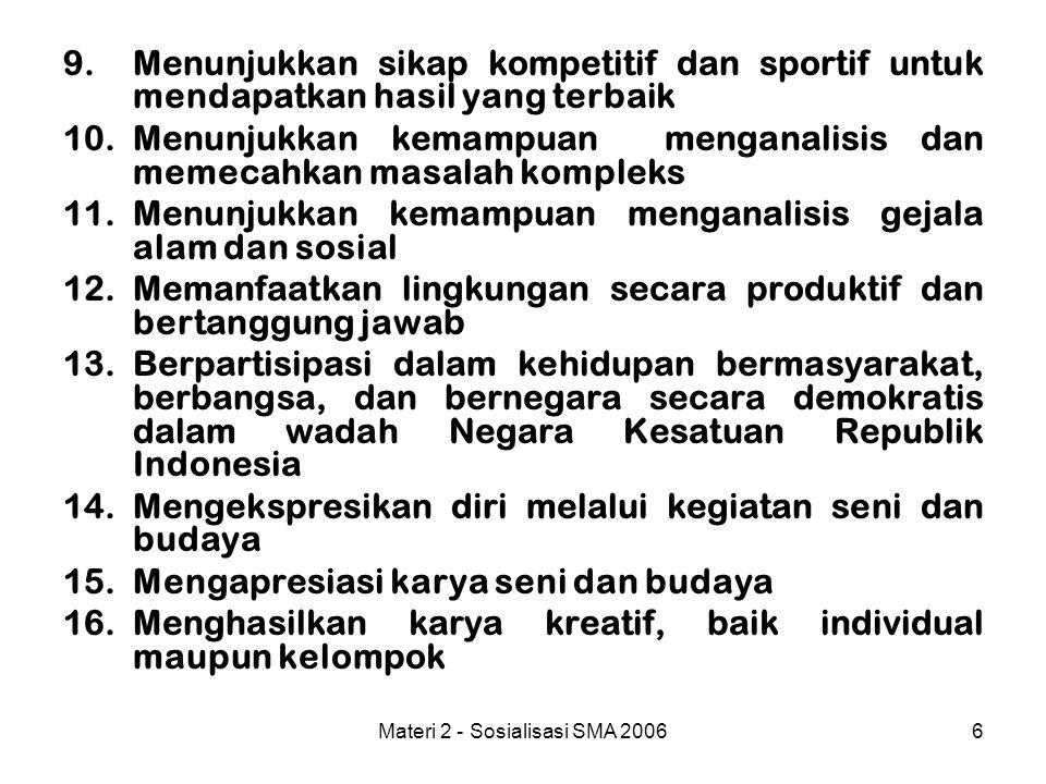 Materi 2 - Sosialisasi SMA 20066 9.Menunjukkan sikap kompetitif dan sportif untuk mendapatkan hasil yang terbaik 10.Menunjukkan kemampuan menganalisis