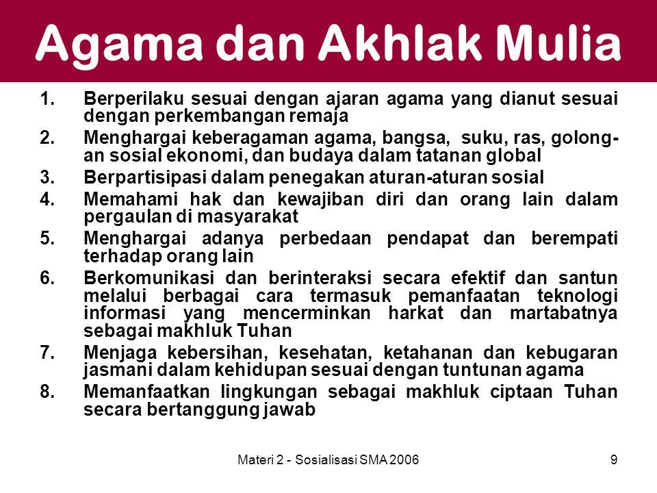 Materi 2 - Sosialisasi SMA 20069 Agama dan Akhlak Mulia 1.Berperilaku sesuai dengan ajaran agama yang dianut sesuai dengan perkembangan remaja 2.Mengh