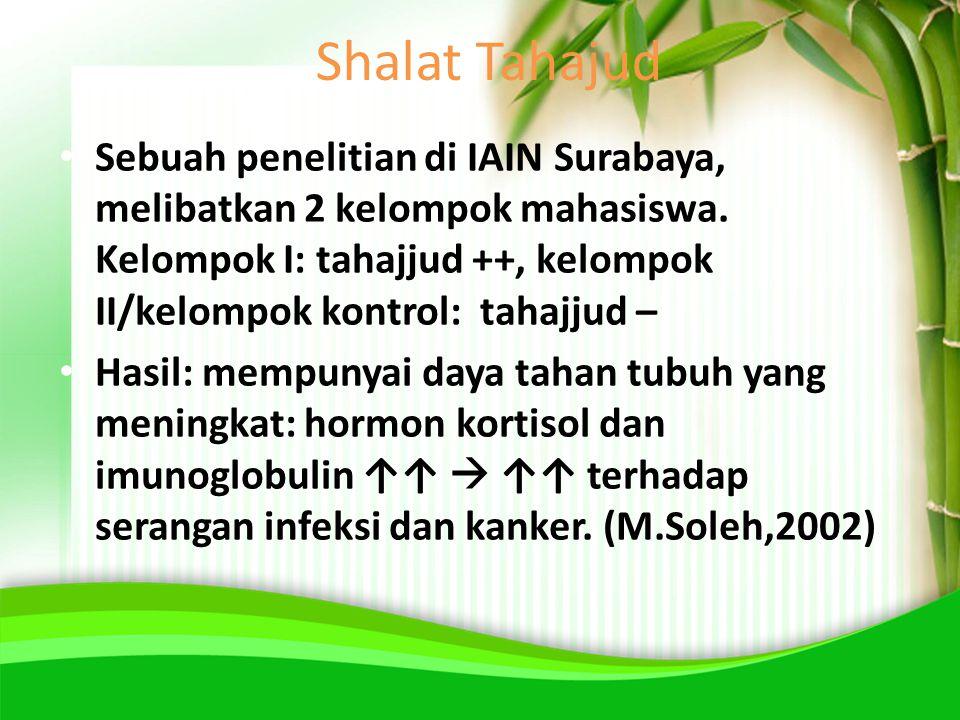 Shalat Tahajud Sebuah penelitian di IAIN Surabaya, melibatkan 2 kelompok mahasiswa.