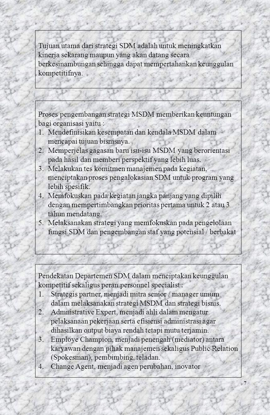 8 FUNGSI OPERATIF MSDM 1.Pengadaan SDM (Procurement) a.