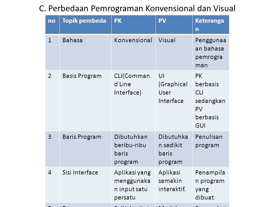 C. Perbedaan Pemrograman Konvensional dan Visual noTopik pembedaPKPVKeteranga n 1BahasaKonvensionalVisualPenggunaa an bahasa pemrogra man 2Basis Progr