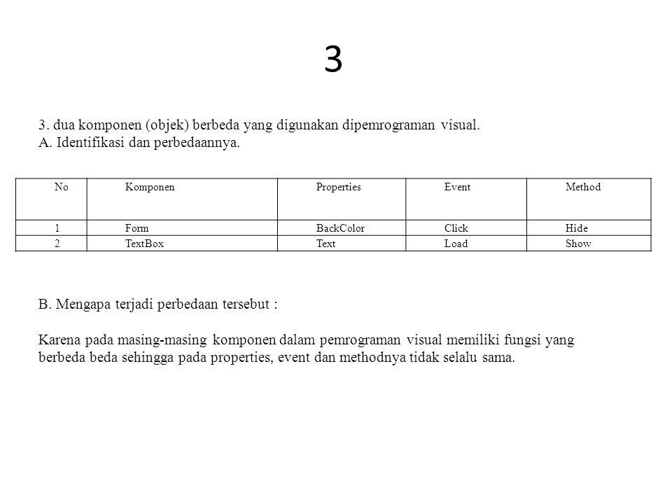 3 NoKomponenPropertiesEventMethod 1FormBackColorClickHide 2TextBoxTextLoadShow 3. dua komponen (objek) berbeda yang digunakan dipemrograman visual. A.