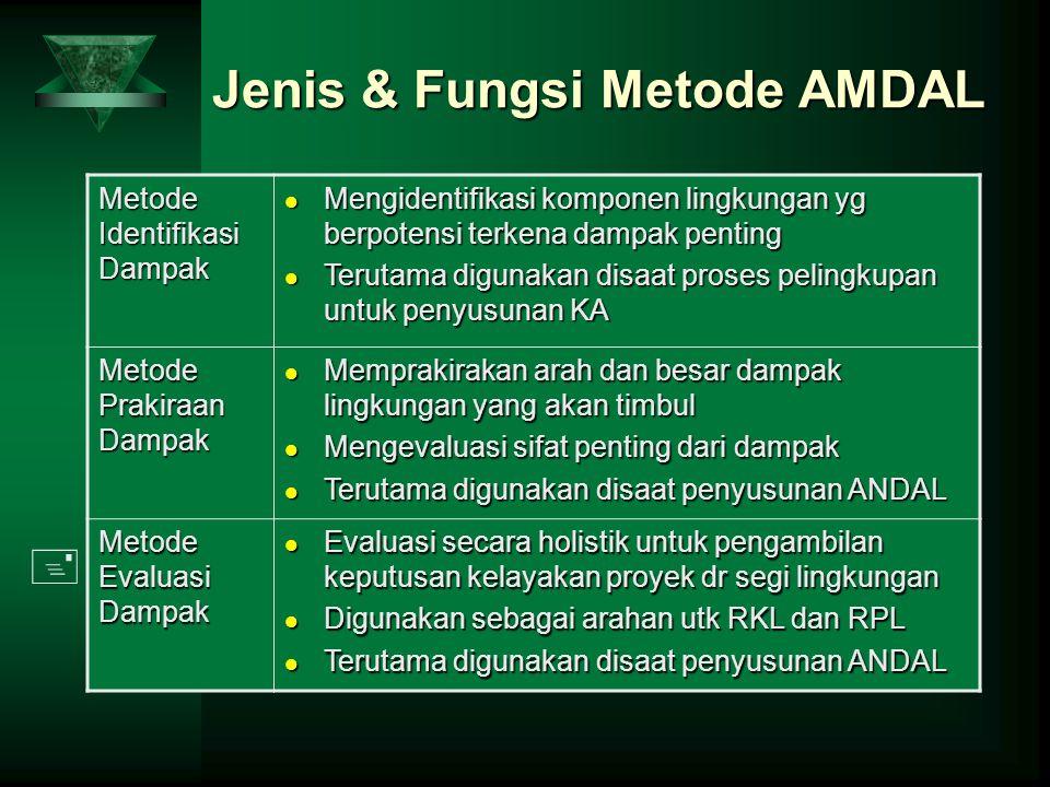 Jenis & Fungsi Metode AMDAL Metode Identifikasi Dampak Mengidentifikasi komponen lingkungan yg berpotensi terkena dampak penting Mengidentifikasi komp