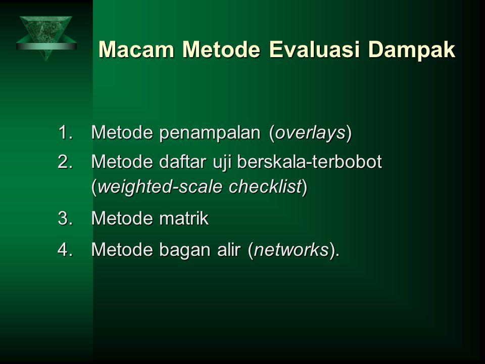 Macam Metode Evaluasi Dampak 1.Metode penampalan (overlays) 2.Metode daftar uji berskala-terbobot (weighted-scale checklist) 3.Metode matrik 4.Metode
