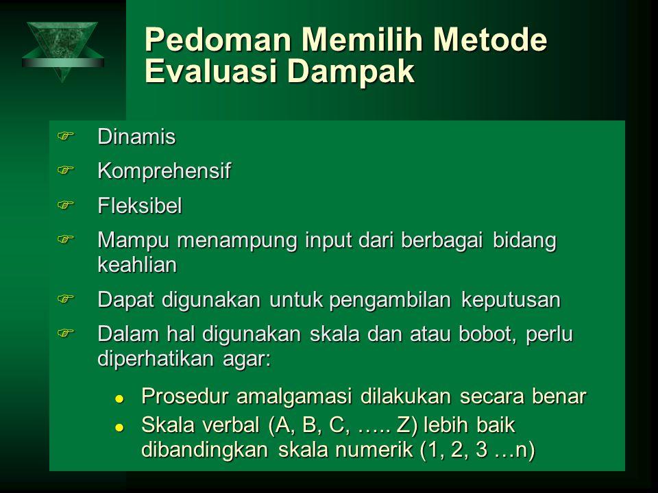  Dinamis  Komprehensif  Fleksibel  Mampu menampung input dari berbagai bidang keahlian  Dapat digunakan untuk pengambilan keputusan  Dalam hal d