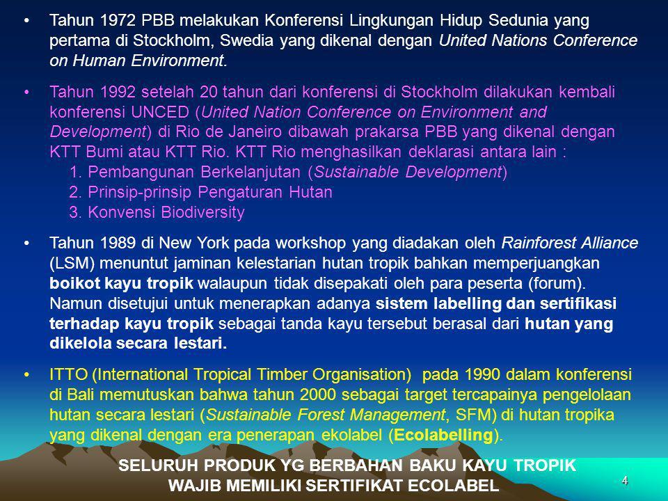 4 Tahun 1972 PBB melakukan Konferensi Lingkungan Hidup Sedunia yang pertama di Stockholm, Swedia yang dikenal dengan United Nations Conference on Human Environment.
