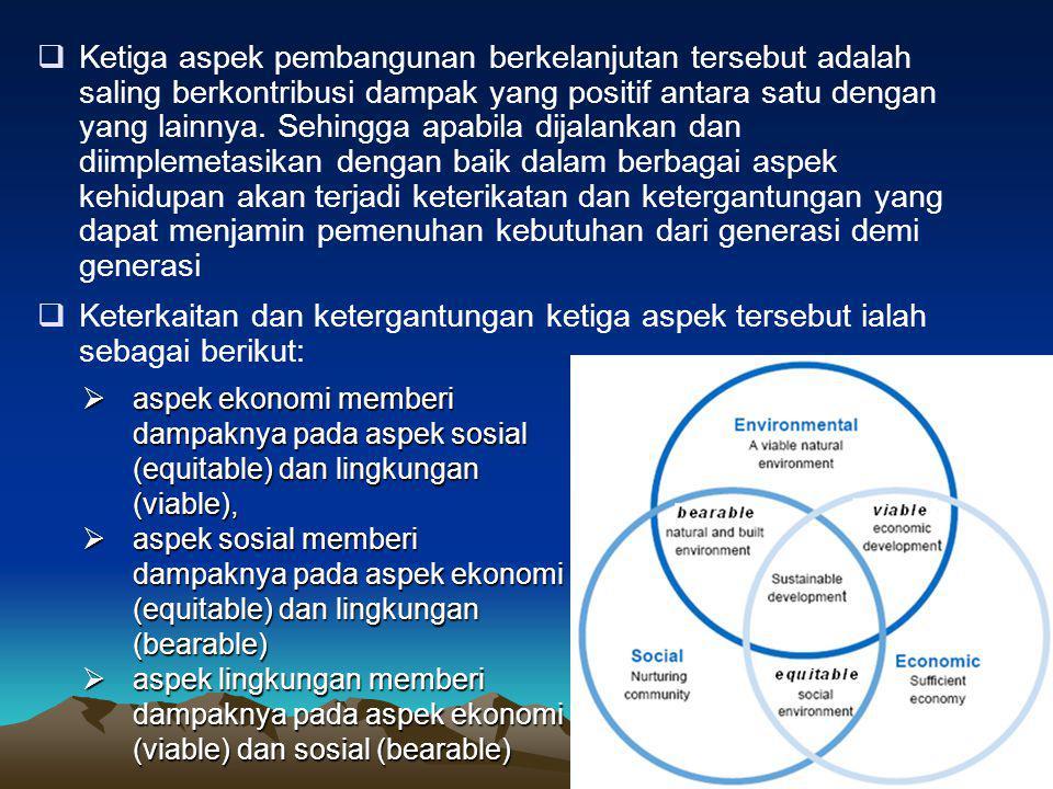  Ketiga aspek pembangunan berkelanjutan tersebut adalah saling berkontribusi dampak yang positif antara satu dengan yang lainnya.