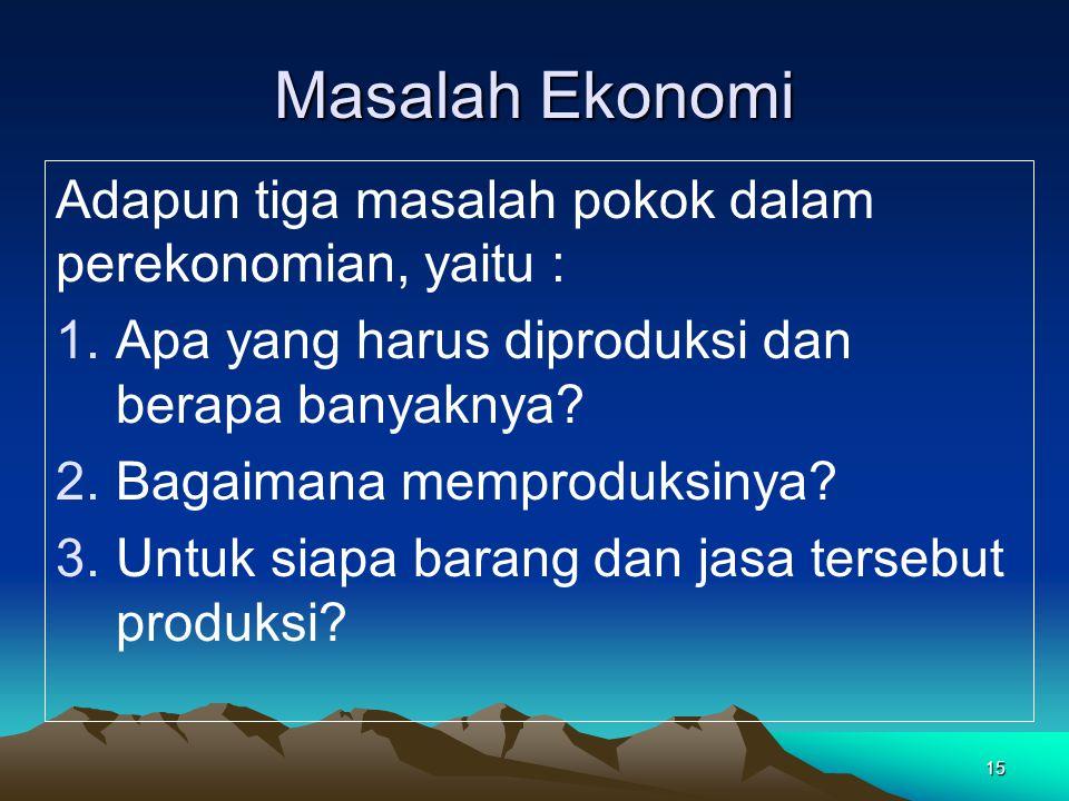 Ruang Lingkup Ekonomi a.Microeconomics adalah bagian dari ilmu ekonomi yang membahas perilaku individu dalam membuat keputusan penggunaan berbagai unit ekonomi.