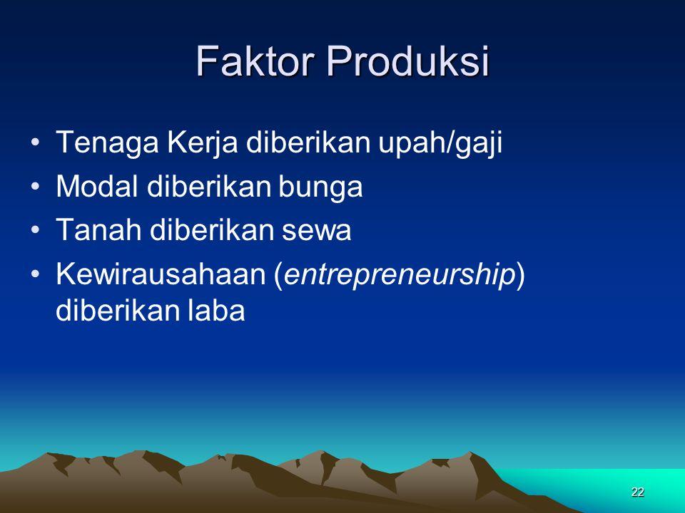 3. Interaksi di Pasar Faktor Produksi Individu sebagai pemilik faktor produksi akan menawarkan faktor produksi untuk memperoleh pendapatan. Pendapatan