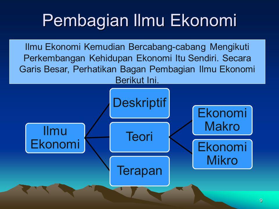 Pembagian Ilmu Ekonomi Ilmu Ekonomi DeskriptifTeori Ekonomi Makro Ekonomi Mikro Terapan 9 Ilmu Ekonomi Kemudian Bercabang-cabang Mengikuti Perkembangan Kehidupan Ekonomi Itu Sendiri.