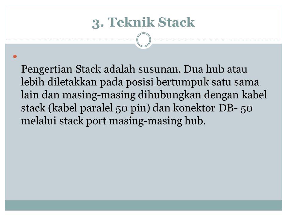 3. Teknik Stack Pengertian Stack adalah susunan. Dua hub atau lebih diletakkan pada posisi bertumpuk satu sama lain dan masing-masing dihubungkan deng