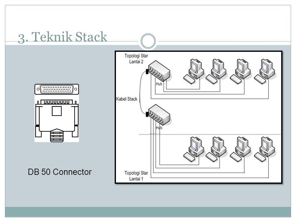 3. Teknik Stack DB 50 Connector