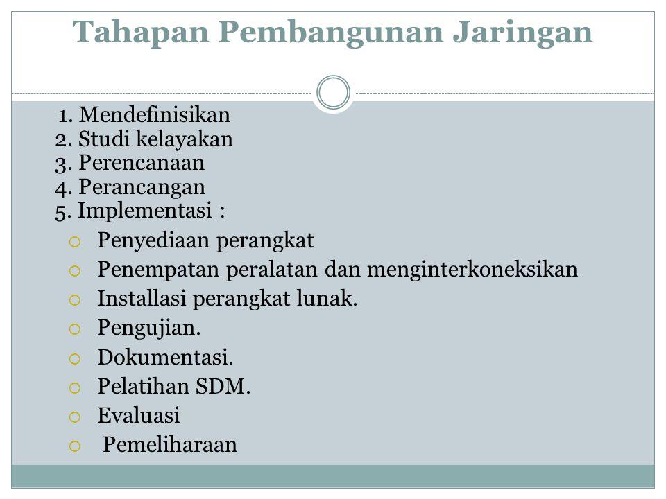 Tahapan Pembangunan Jaringan 1. Mendefinisikan 2. Studi kelayakan 3. Perencanaan 4. Perancangan 5. Implementasi :  Penyediaan perangkat  Penempatan